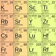 Descobertas – e confusões – sobre os elementos